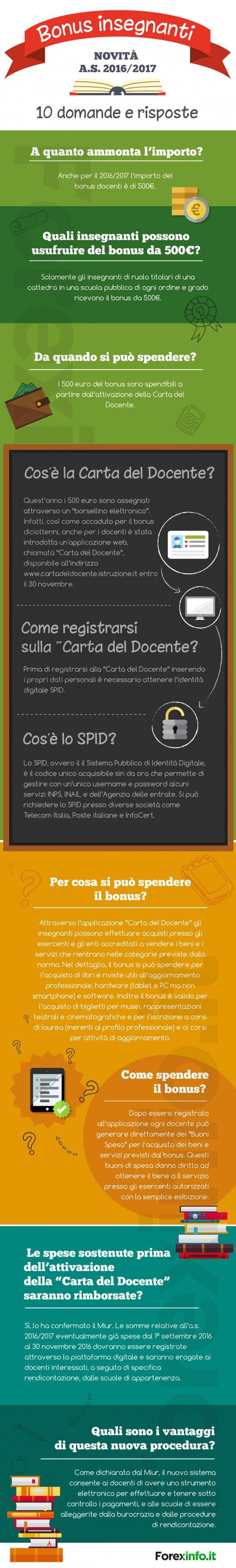 infografica-bonus-docenti-op-58b43